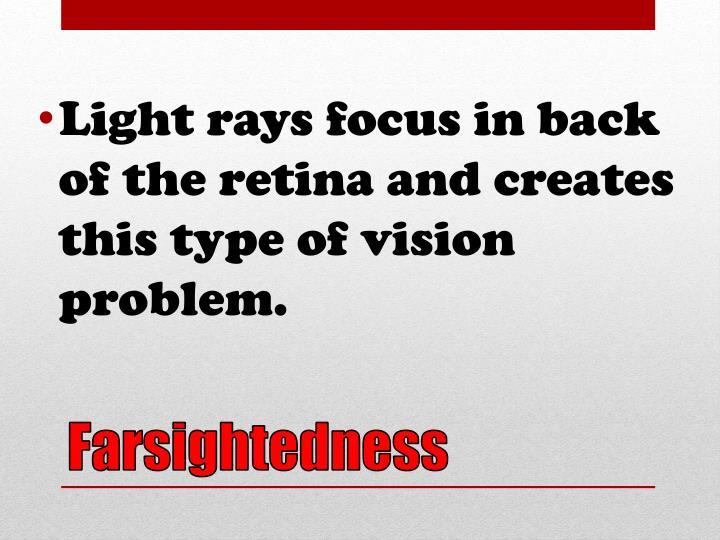 Light rays focus in