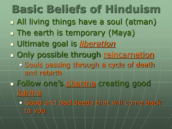 Basic Beliefs of Hinduism