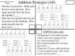 addition strategies as