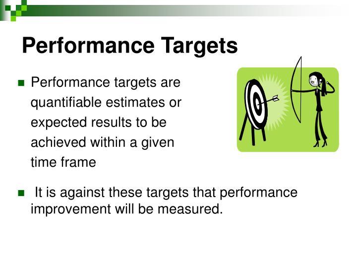 Performance Targets