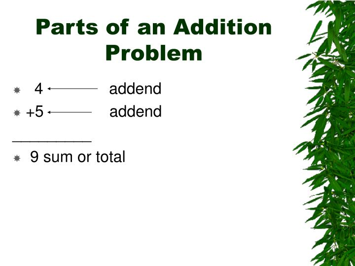 Parts of an addition problem
