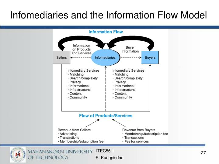 Infomediaries and the Information Flow Model