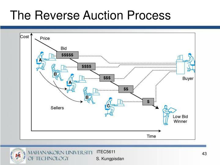 The Reverse Auction Process
