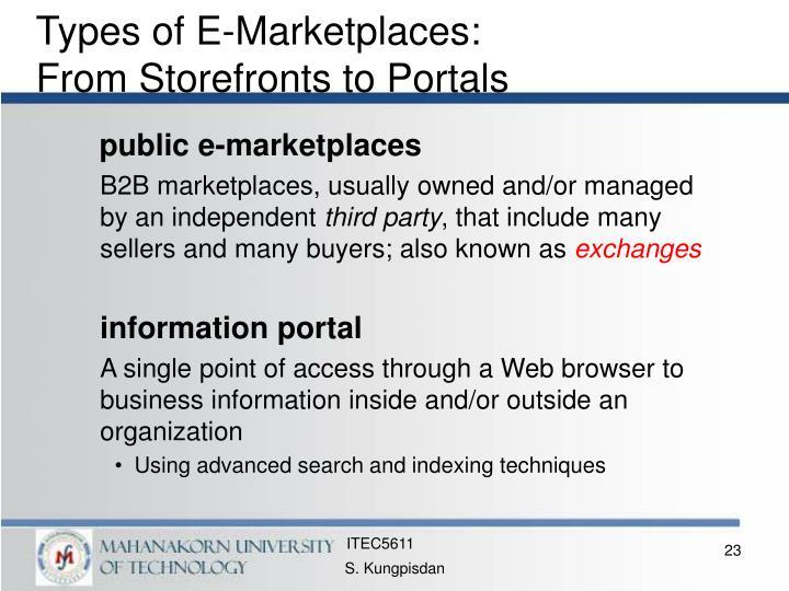 Types of E-Marketplaces: