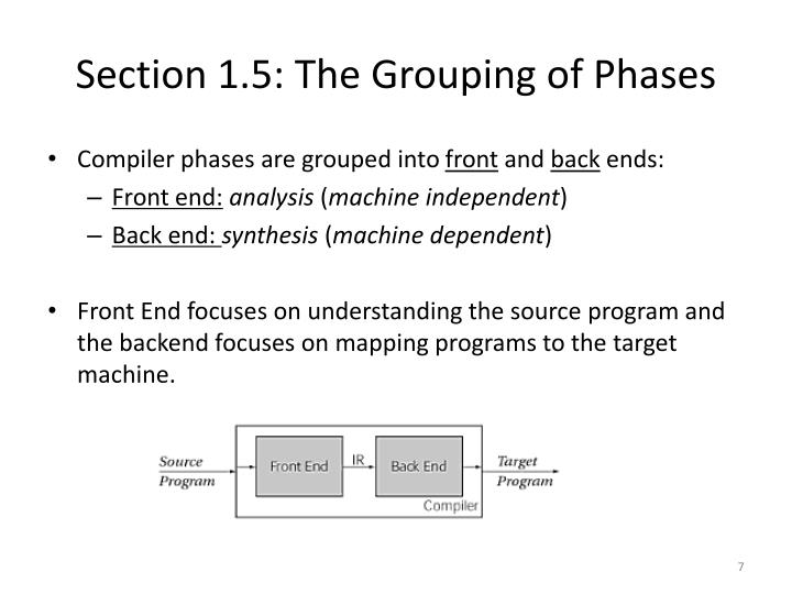 Section 1.5: The Grouping of Phases