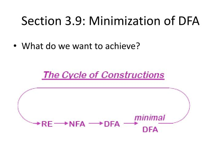 Section 3.9: Minimization of DFA