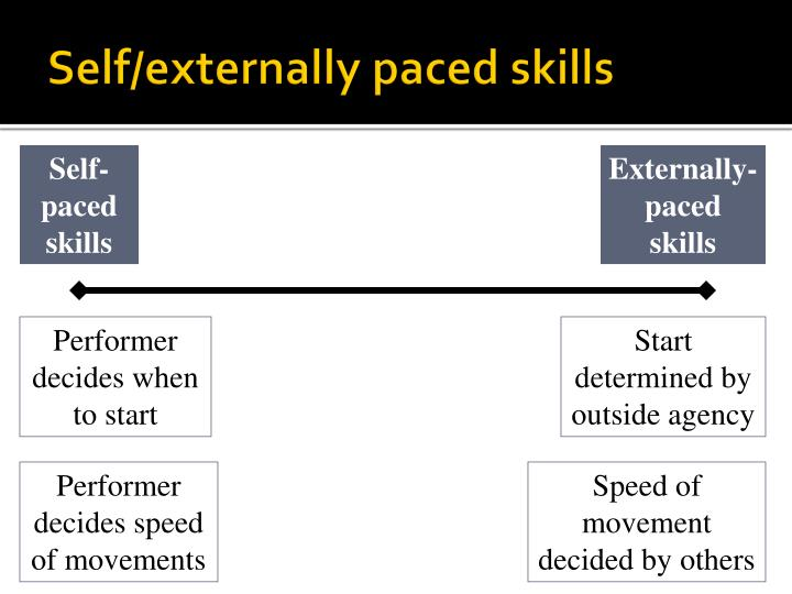 Self/externally paced skills