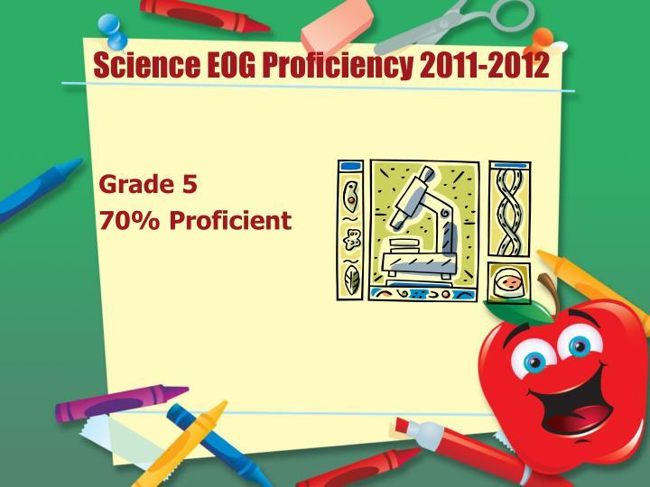 Science EOG Proficiency 2011-2012