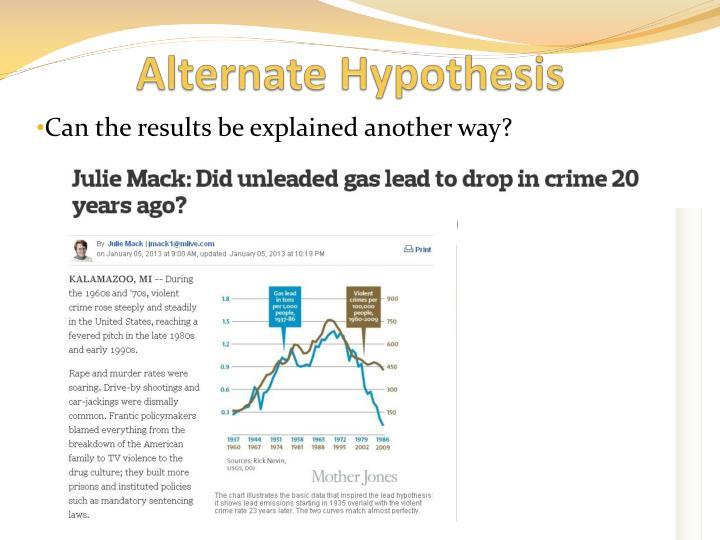 Alternate Hypothesis