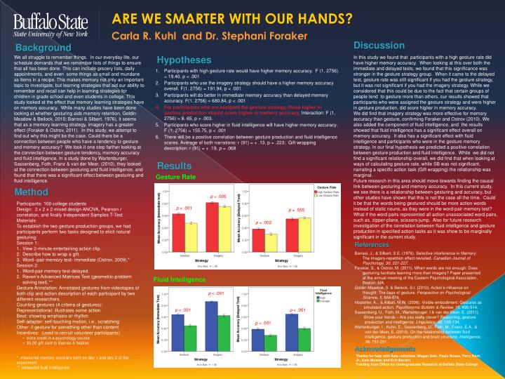 ARE WE SMARTER WITH OUR HANDS?