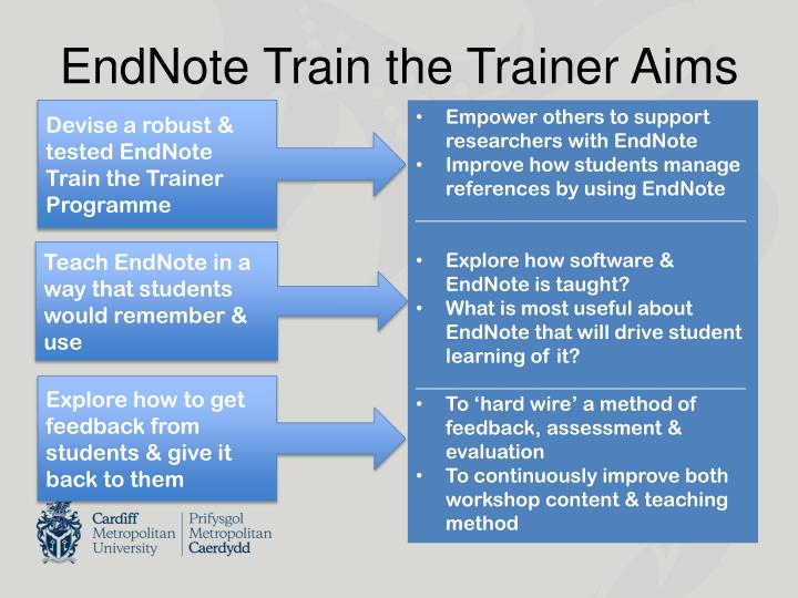 EndNote Train the Trainer Aims