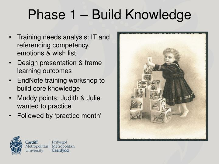 Phase 1 – Build Knowledge