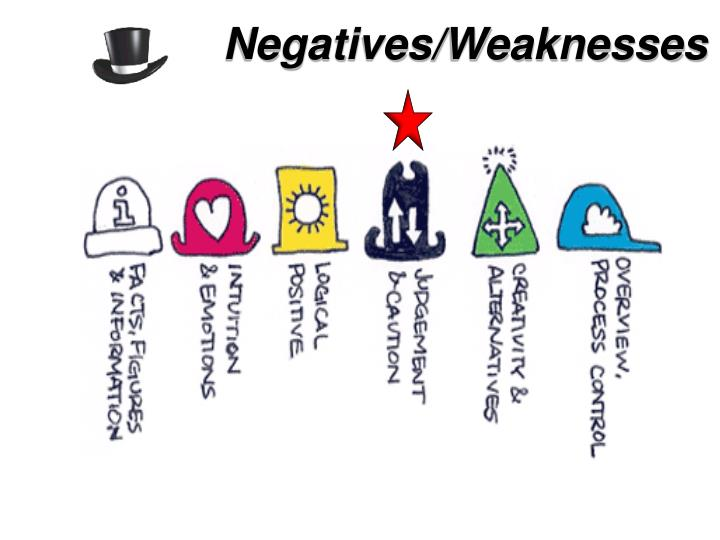 Negatives/Weaknesses