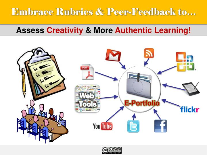 Embrace Rubrics & Peer-Feedback to…