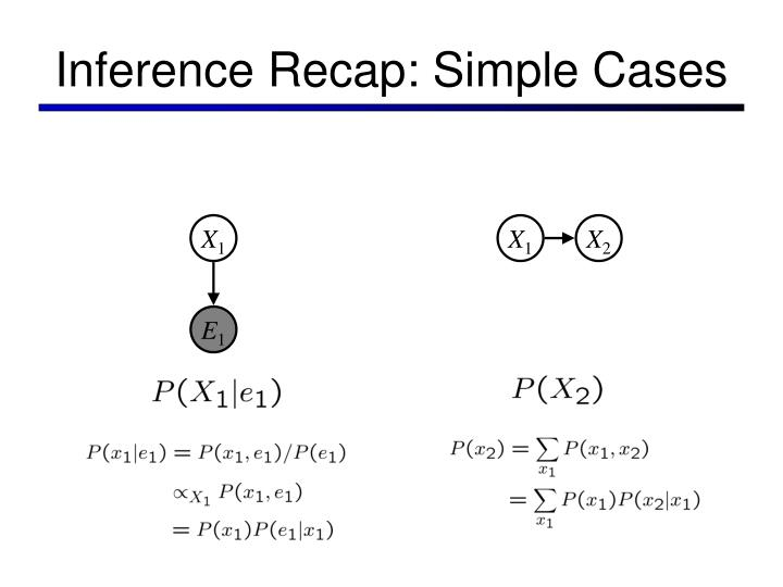 Inference Recap: Simple Cases