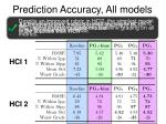 prediction accuracy all models
