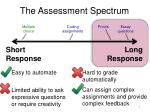 the assessment spectrum