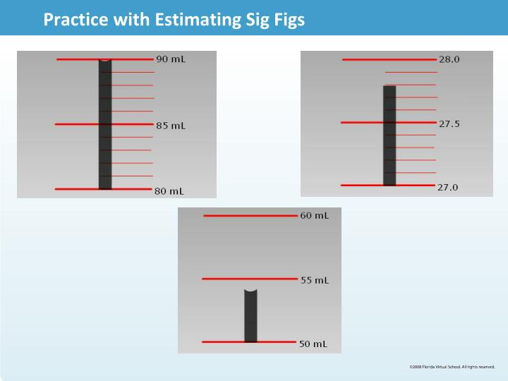 Practice with Estimating Sig Figs