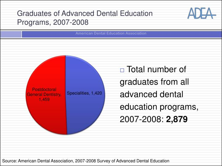 graduates of advanced dental education programs 2007 2008 n.