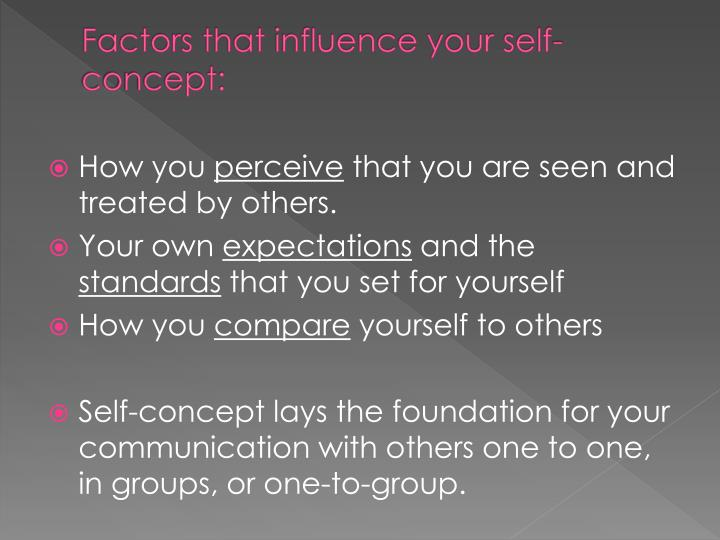 communication and the self concept who are you