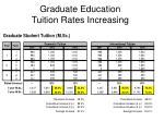 graduate education tuition rates increasing