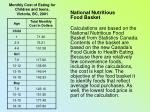 monthly cost of eating for children and teens victoria bc 2001