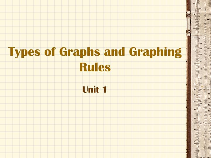 types of graphs and graphing rules n.