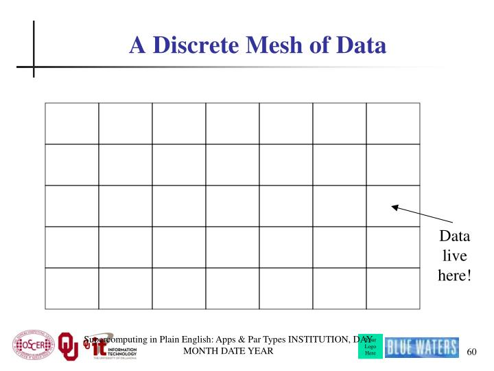 A Discrete Mesh of Data