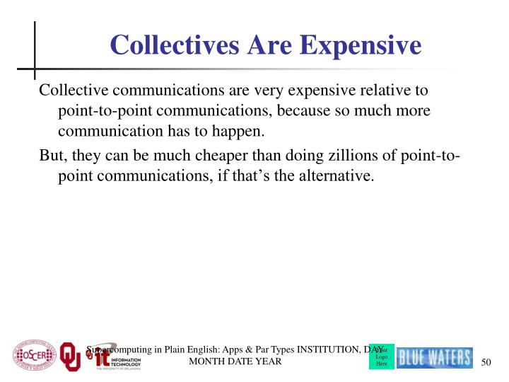 Collectives Are Expensive