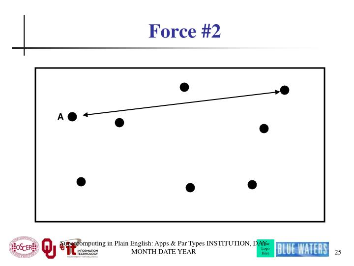 Force #2