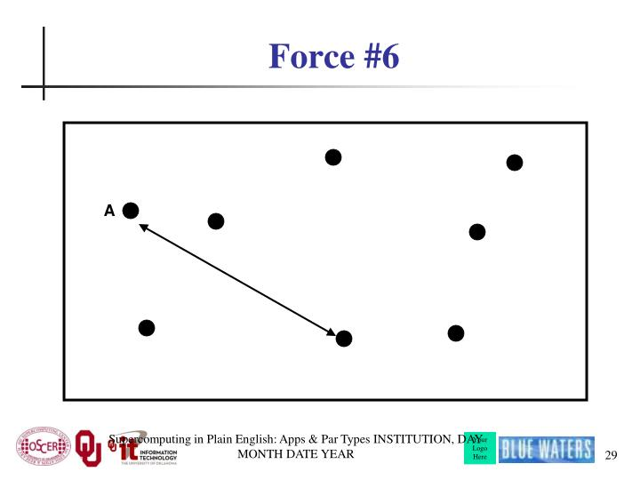 Force #6