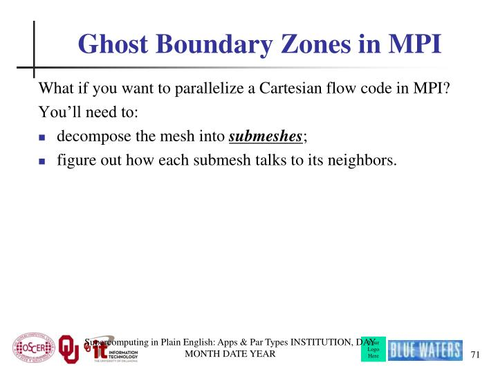 Ghost Boundary Zones in MPI