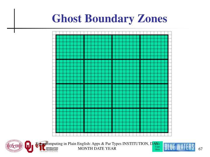 Ghost Boundary Zones