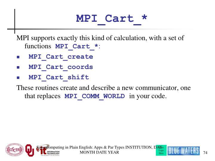 MPI_Cart_*