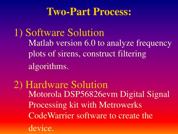 1) Software Solution