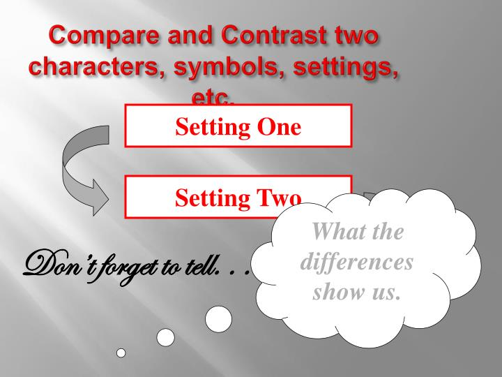 Compare and Contrast two characters, symbols, settings, etc.