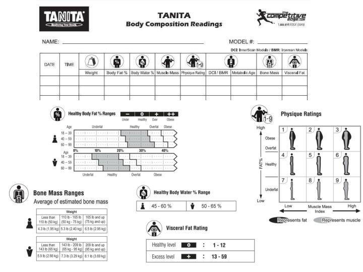 Tanita fitscan bc 585f full body composition monitor