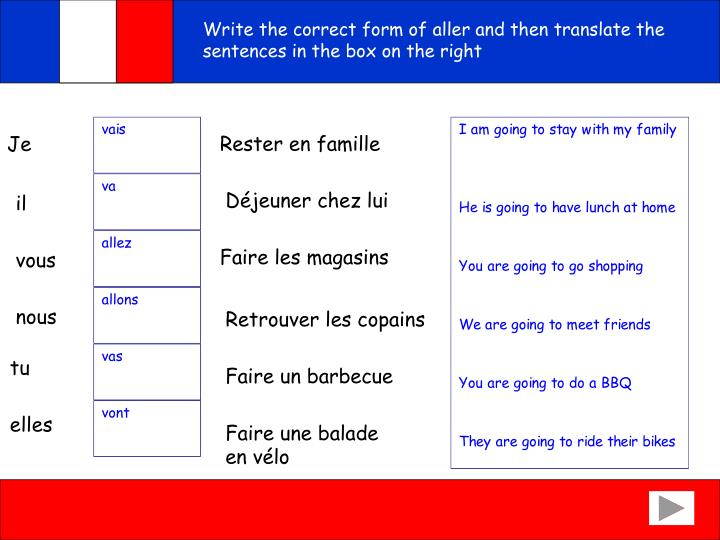 Write the correct form of aller and then translate the sentences in the box on the right