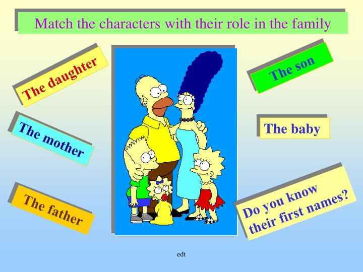 Match the characters with their role in the family
