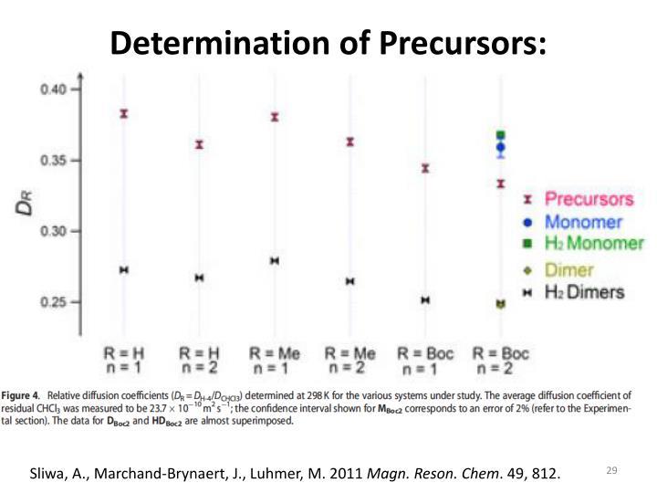 Determination of Precursors: