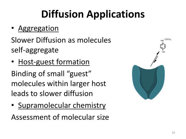Diffusion Applications