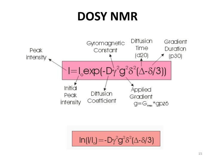 DOSY NMR
