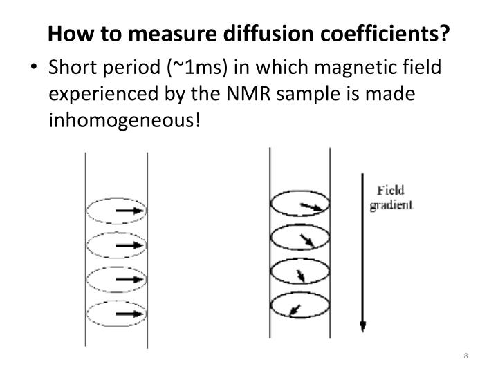 How to measure diffusion coefficients?