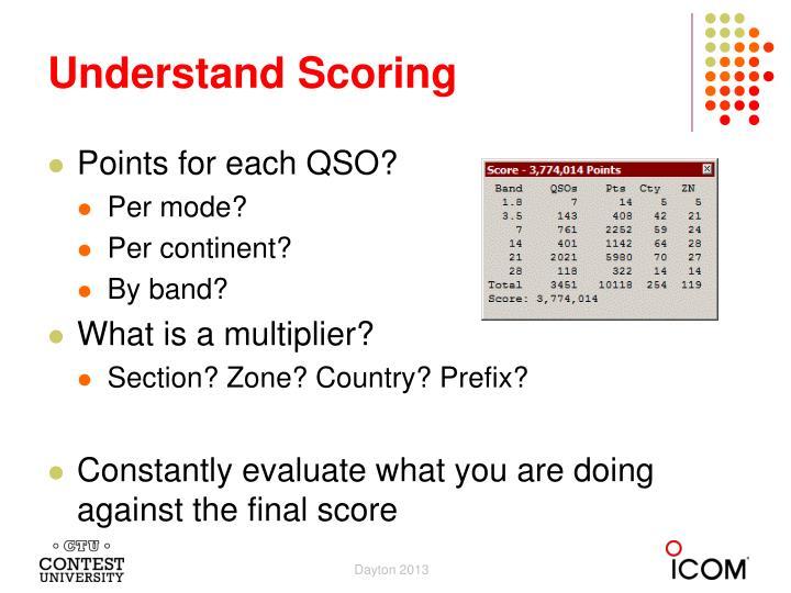 Understand Scoring