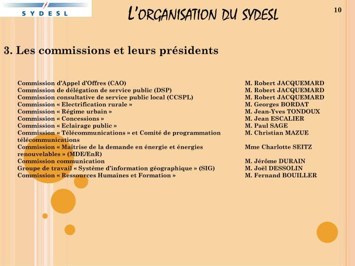 Commission d'Appel d'Offres (CAO)