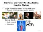 individual and family needs affecting housing choices