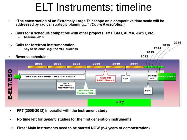 Elt instruments timeline