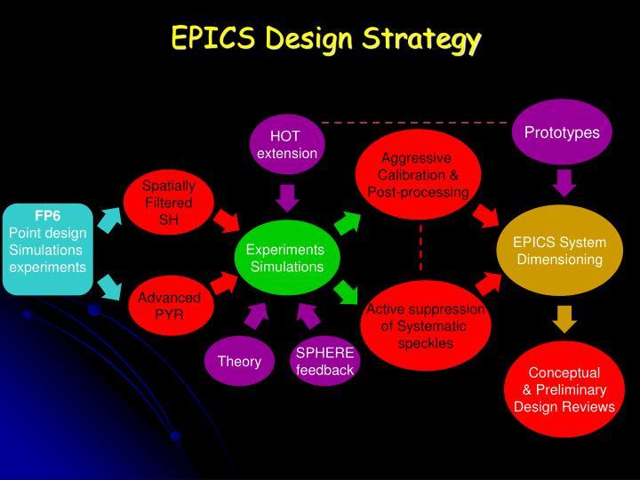 EPICS Design Strategy