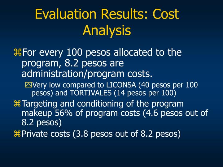 Evaluation Results: Cost Analysis