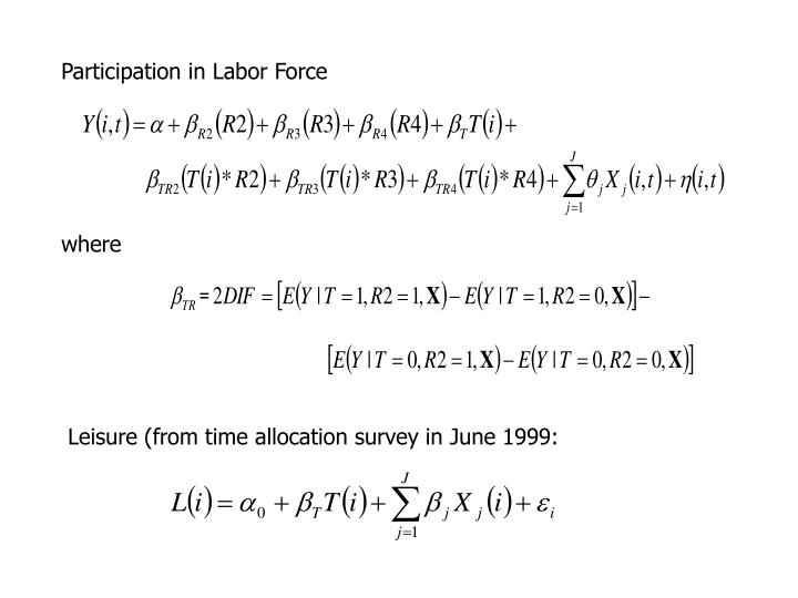 Participation in Labor Force
